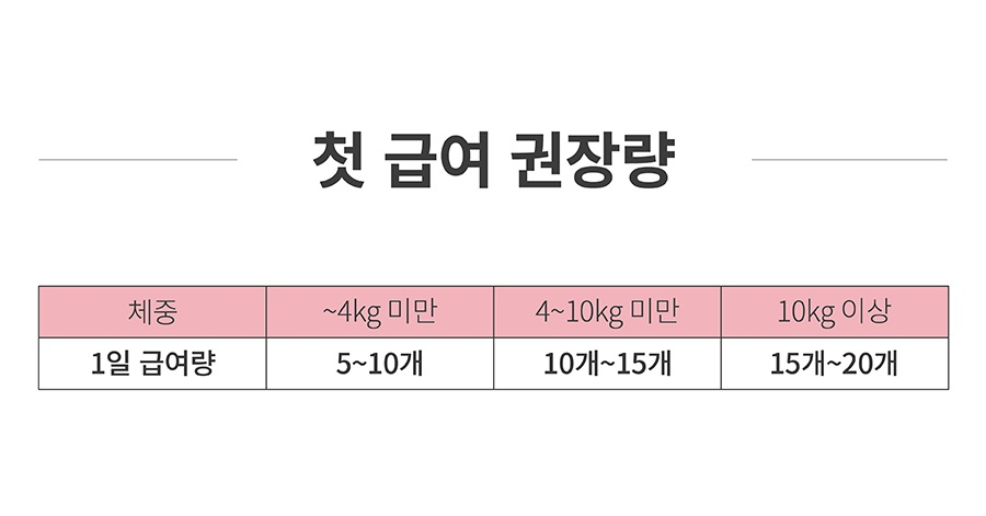 닥터설 트릿 어텐션 (100g)-상품이미지-12
